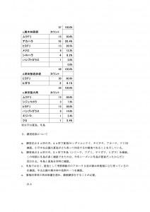 natsudori_20130428