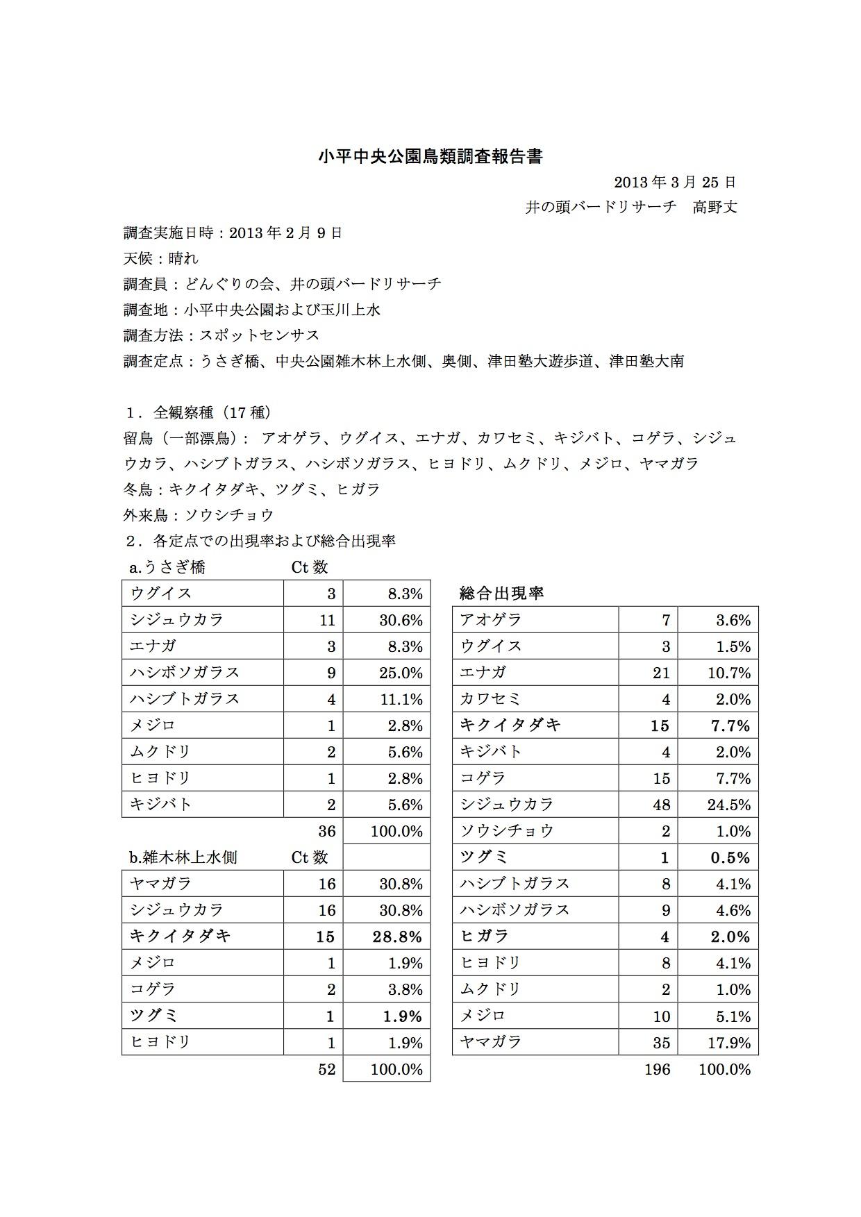 20130209fuyudori