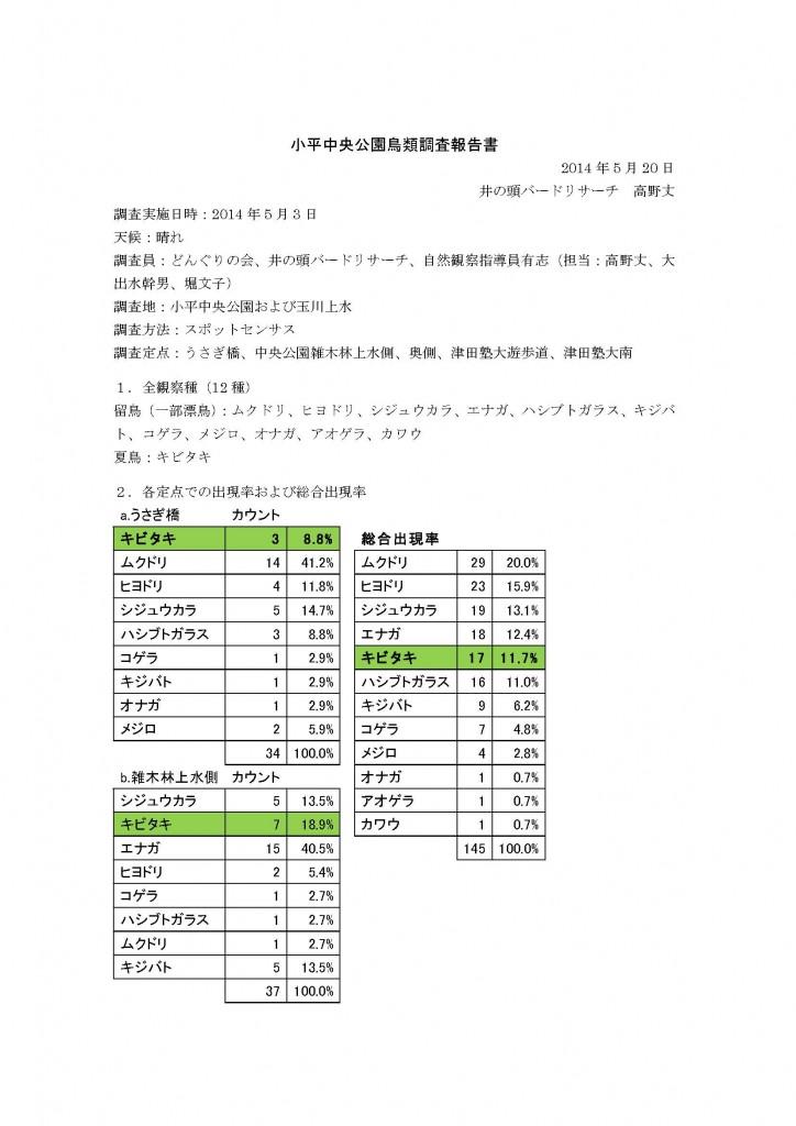 20140503夏鳥調査報告書_ページ_1