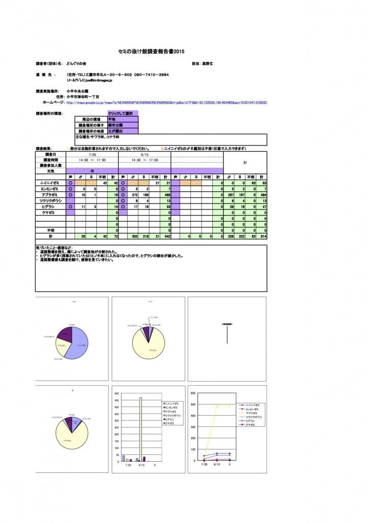 調査報告書小平中央公園2015-2.xls